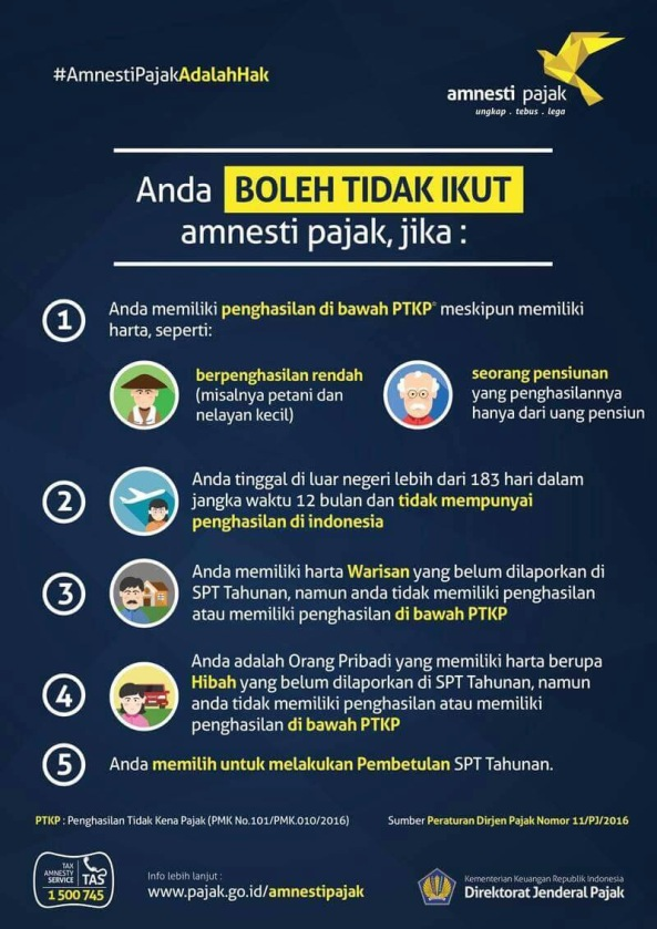 Apa Itu Tax Amnesty Tax Amnesty Adalah Fasilitas Dari Pemerintah Agar Harta Harta Kekayaan Yang Belum Dilaporkan Atau Dilaporkan Namun Tidak Dalam Keadaan